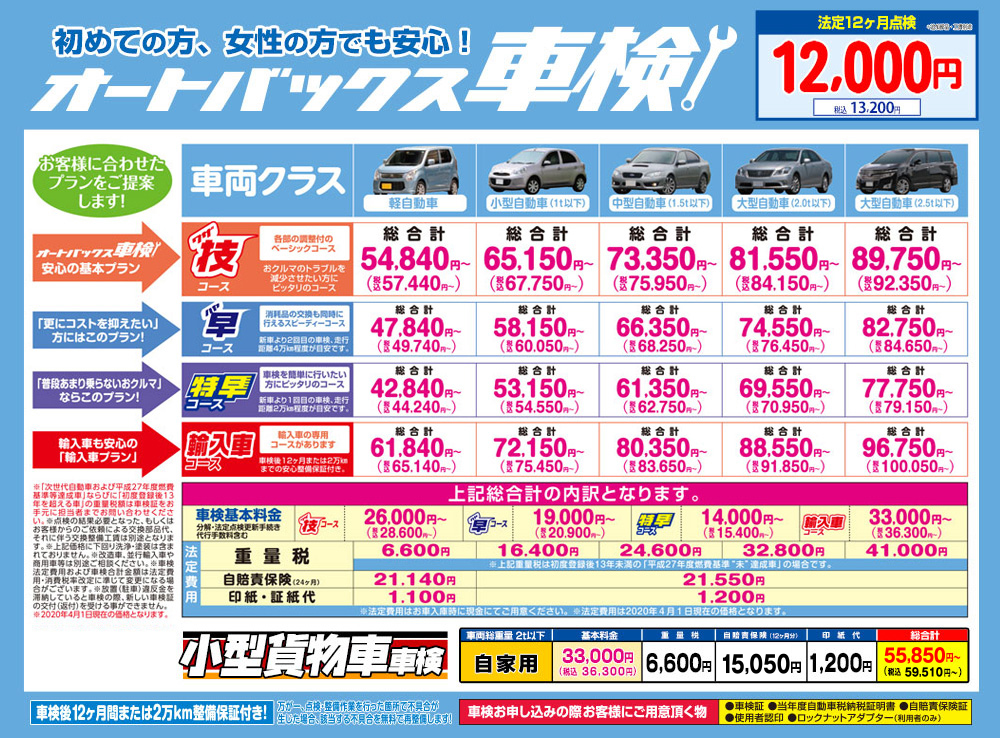 車検の料金